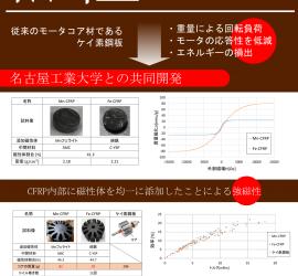 ヒロセ金型 CFRP磁性体添加パネル