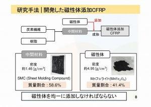 jisei_slide_graph-002